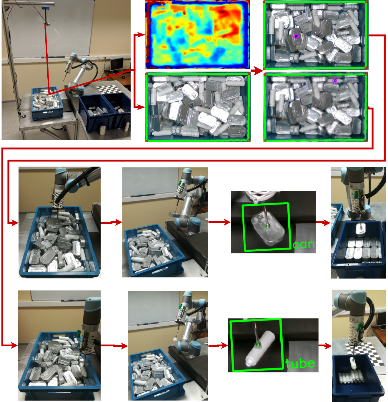 Robot Control for bin-picking